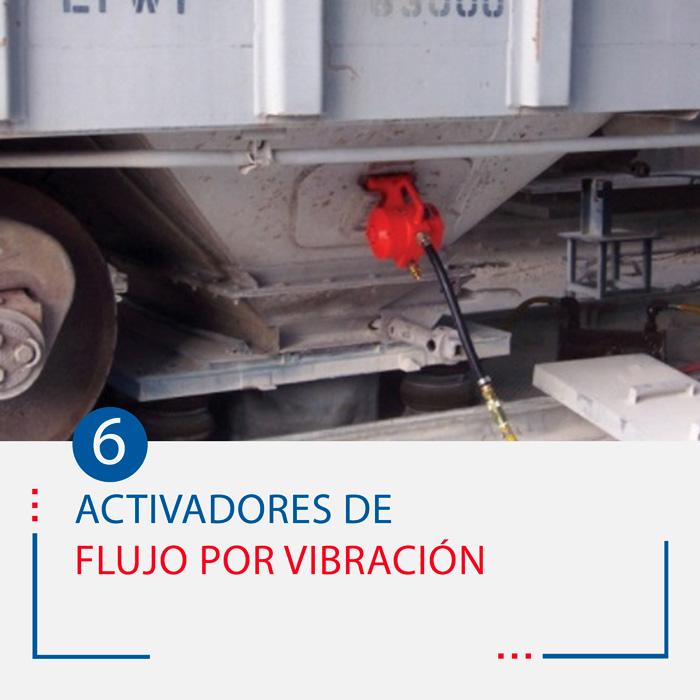 activodres-flujo-por-vibracio-bmhequipos